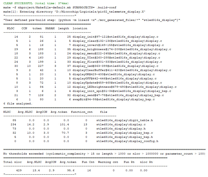 MPLAB analysis result of the Lizard tool